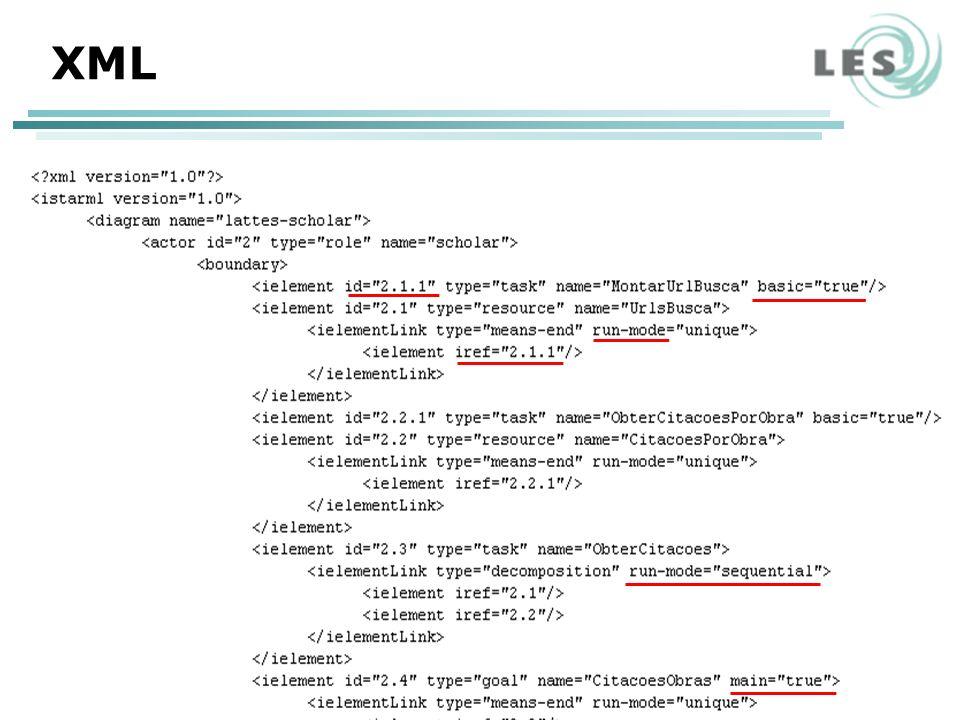 XML 9/11/2013@LES/PUC-Rio15