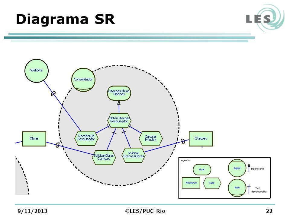 Diagrama SR 9/11/2013@LES/PUC-Rio22