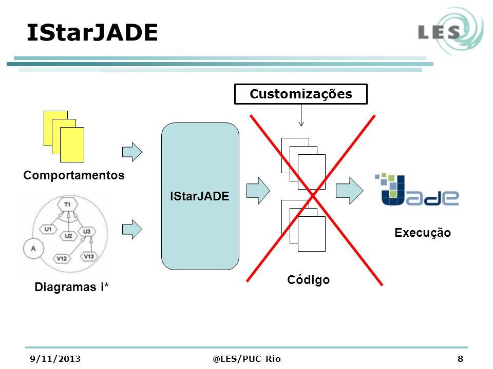 IStarJADE 9/11/2013@LES/PUC-Rio8 IStarJADE Código Execução Diagramas i* Comportamentos Customizações