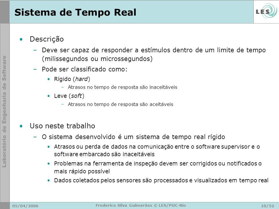 05/04/200610/52 Frederico Silva Guimarães © LES/PUC-Rio Sistema de Tempo Real Descrição –Deve ser capaz de responder a estímulos dentro de um limite d