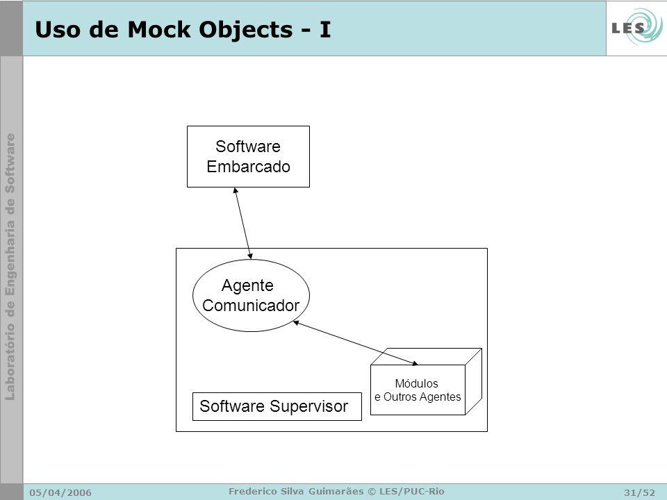 05/04/200631/52 Frederico Silva Guimarães © LES/PUC-Rio Uso de Mock Objects - I Agente Comunicador Software Supervisor Software Embarcado Módulos e Ou