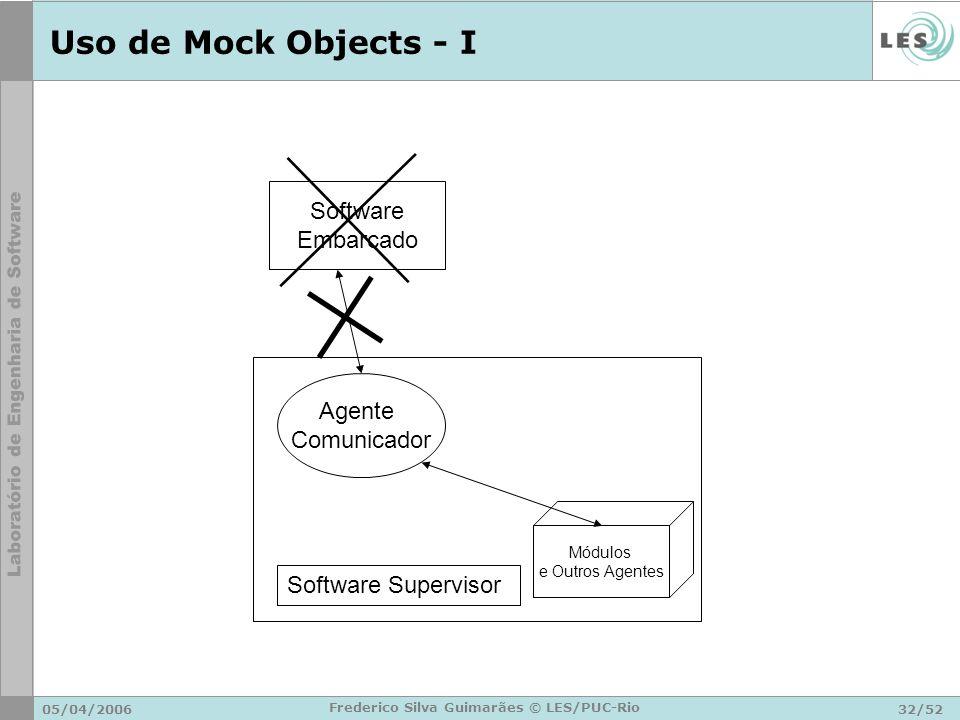 05/04/200632/52 Frederico Silva Guimarães © LES/PUC-Rio Uso de Mock Objects - I Agente Comunicador Software Supervisor Software Embarcado Módulos e Ou