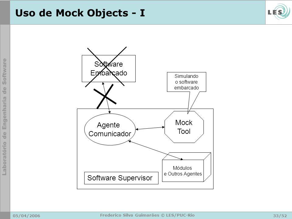 05/04/200633/52 Frederico Silva Guimarães © LES/PUC-Rio Uso de Mock Objects - I Agente Comunicador Software Supervisor Simulando o software embarcado