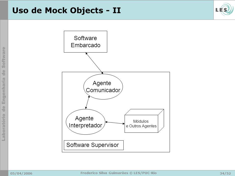 05/04/200634/52 Frederico Silva Guimarães © LES/PUC-Rio Uso de Mock Objects - II Agente Comunicador Software Supervisor Software Embarcado Agente Inte