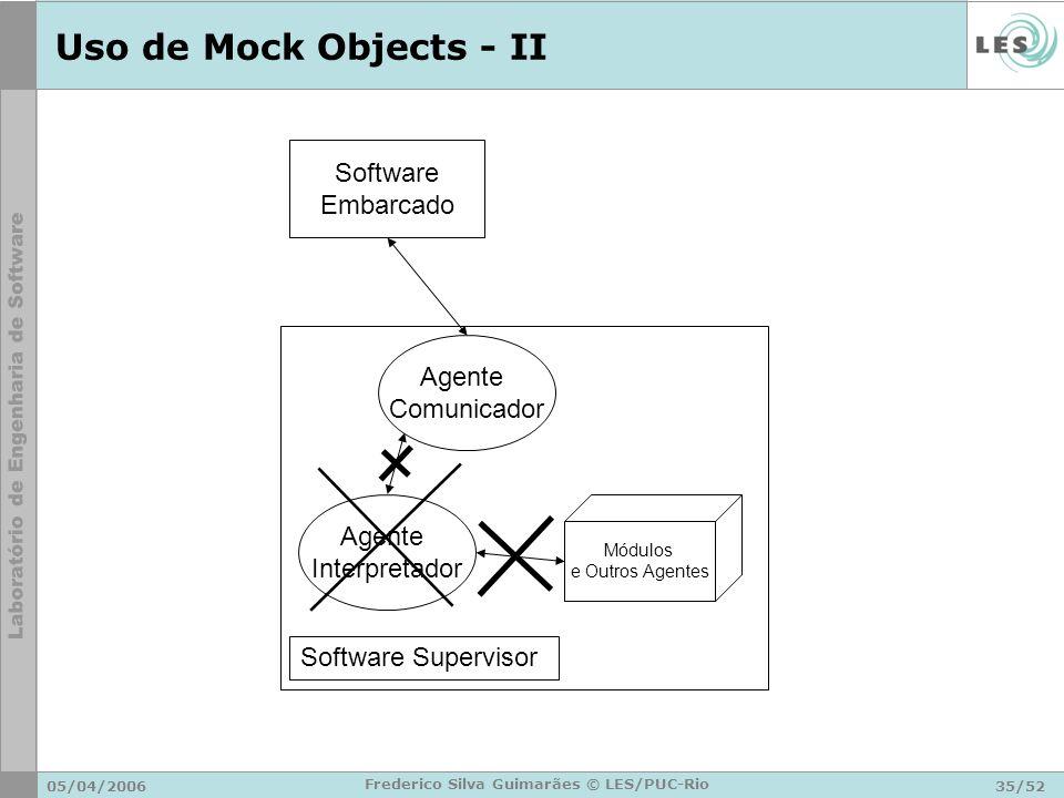05/04/200635/52 Frederico Silva Guimarães © LES/PUC-Rio Uso de Mock Objects - II Agente Comunicador Software Supervisor Software Embarcado Agente Inte