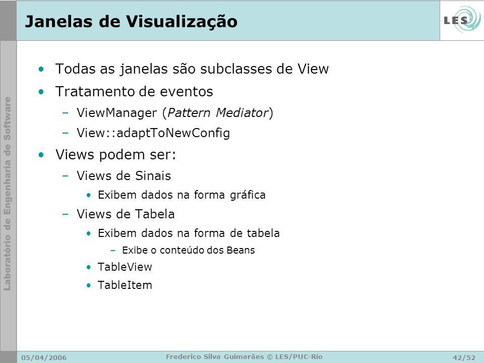 05/04/200642/52 Frederico Silva Guimarães © LES/PUC-Rio Janelas de Visualização Todas as janelas são subclasses de View Tratamento de eventos –ViewMan