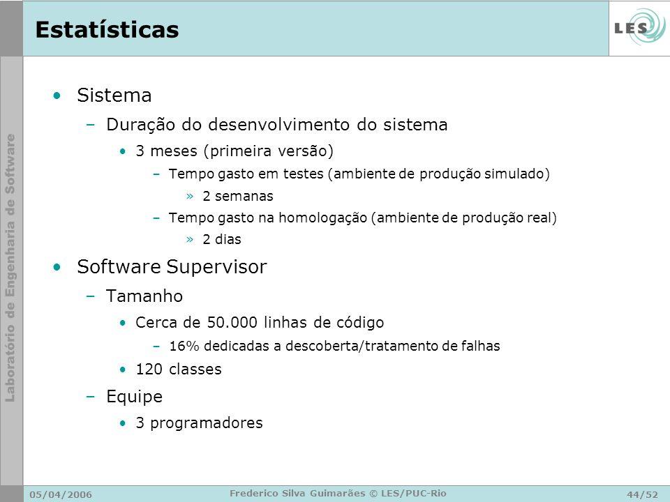 05/04/200644/52 Frederico Silva Guimarães © LES/PUC-Rio Estatísticas Sistema –Duração do desenvolvimento do sistema 3 meses (primeira versão) –Tempo g