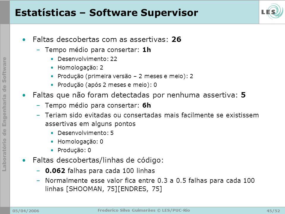 05/04/200645/52 Frederico Silva Guimarães © LES/PUC-Rio Estatísticas – Software Supervisor Faltas descobertas com as assertivas: 26 –Tempo médio para
