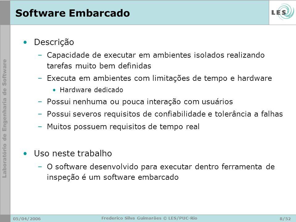 05/04/200619/52 Frederico Silva Guimarães © LES/PUC-Rio Componentes de Software Descrição –Um componente de software pode ser definido como uma unidade de software independente, que encapsula, dentro de si, seu projeto e implementação, e oferece serviços para o meio externo, por meio de interfaces bem definidas.