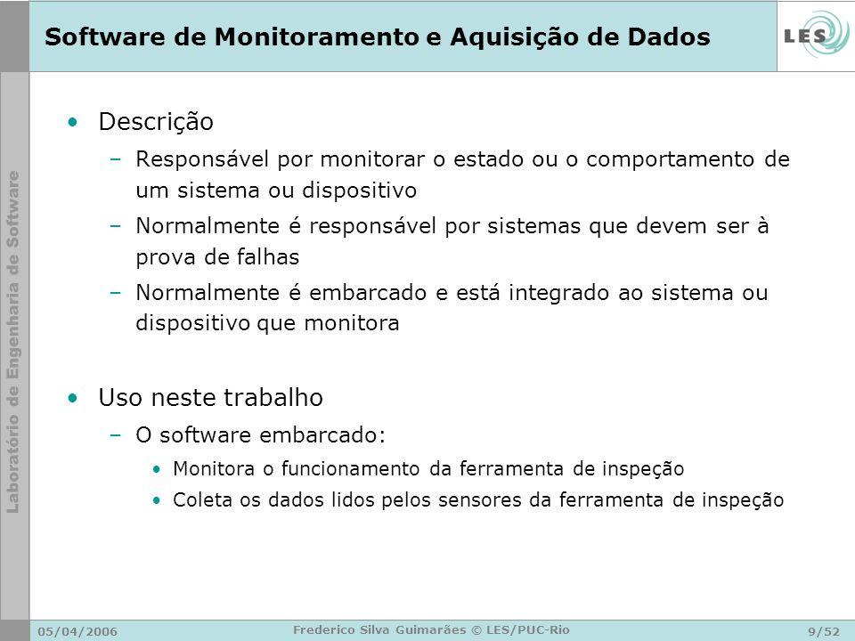 05/04/200640/52 Frederico Silva Guimarães © LES/PUC-Rio Assertivas – Assertion Handler AssertionHandler::verify(VALID_DOC, doc); AssertVerifierValidDoc::verify(VALID_DOC, doc) FailureHandlerInvalidDoc::handleFailure(VALID_DOC, doc) 1:invoca 2B:retorna true (nenhuma assertiva falhou) 2A: retorna false (alguma assertiva falhou) Continua a execução 3: invoca 4B:retorna true (recuperou-se do erro) Aborta o Programa 4A: retorna false (não conseguiu recuperar-se do erro)