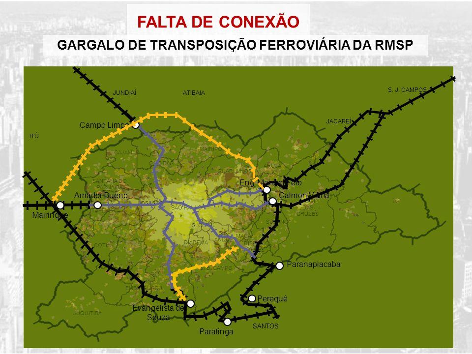 JACAREÍ ATIBAIAJUNDIAÍ JUQUITIBA EMBU-GUAÇU COTIA ITAPEVI SANTANA DO PARNAÍBA CAJAMAR CAIEIRAS OSASCO SÃO PAULO S. B. CAMPO DIADEMA S. C. SUL Sto. AND