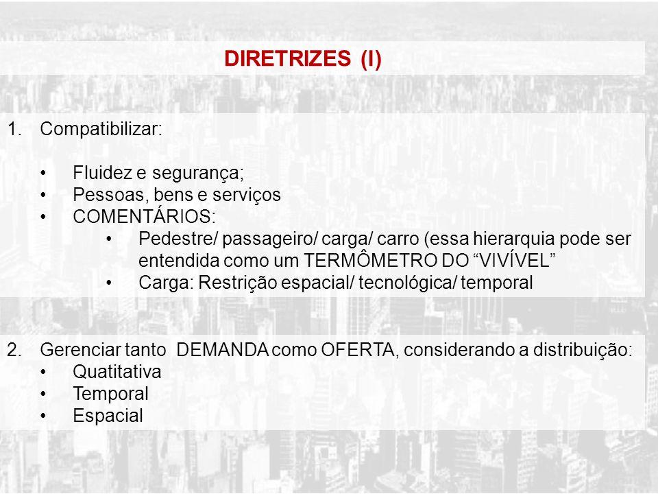 DIRETRIZES (l) 2.Gerenciar tanto DEMANDA como OFERTA, considerando a distribuição: Quatitativa Temporal Espacial 1.Compatibilizar: Fluidez e segurança