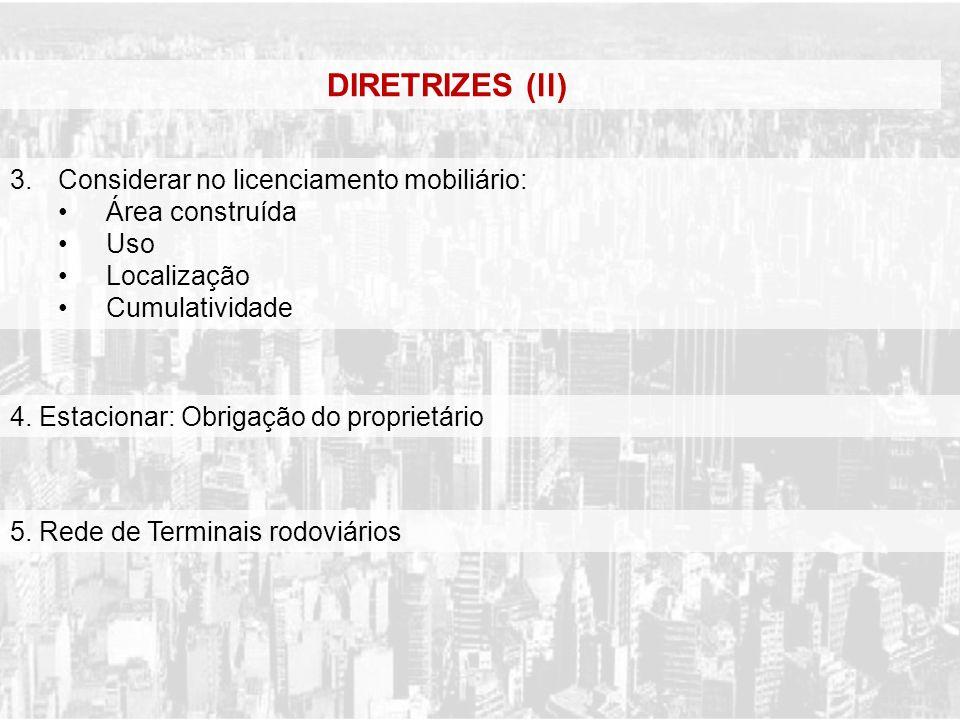 3. Considerar no licenciamento mobiliário: Área construída Uso Localização Cumulatividade DIRETRIZES (ll) 4. Estacionar: Obrigação do proprietário 5.
