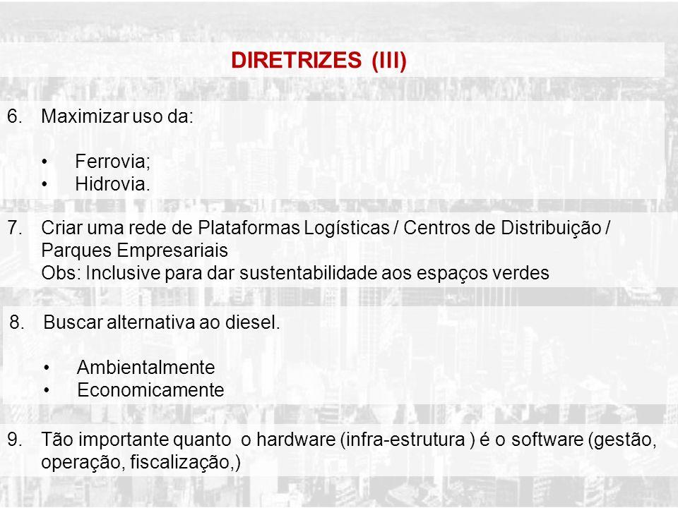 6.Maximizar uso da: Ferrovia; Hidrovia. DIRETRIZES (lll) 7. Criar uma rede de Plataformas Logísticas / Centros de Distribuição / Parques Empresariais