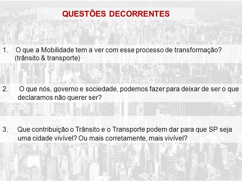 1. O que a Mobilidade tem a ver com esse processo de transformação? (trânsito & transporte) 3. Que contribuição o Trânsito e o Transporte podem dar pa