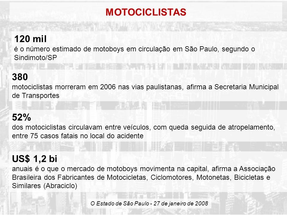 MOTOCICLISTAS 120 mil é o número estimado de motoboys em circulação em São Paulo, segundo o Sindimoto/SP 380 motociclistas morreram em 2006 nas vias p
