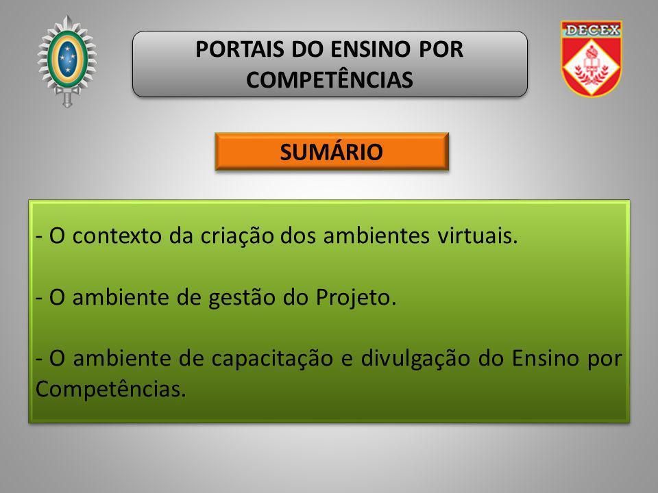 PORTAIS DO ENSINO POR COMPETÊNCIAS - O contexto da criação dos ambientes virtuais. - O ambiente de gestão do Projeto. - O ambiente de capacitação e di