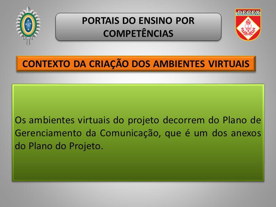 PORTAIS DO ENSINO POR COMPETÊNCIAS Os ambientes virtuais do projeto decorrem do Plano de Gerenciamento da Comunicação, que é um dos anexos do Plano do