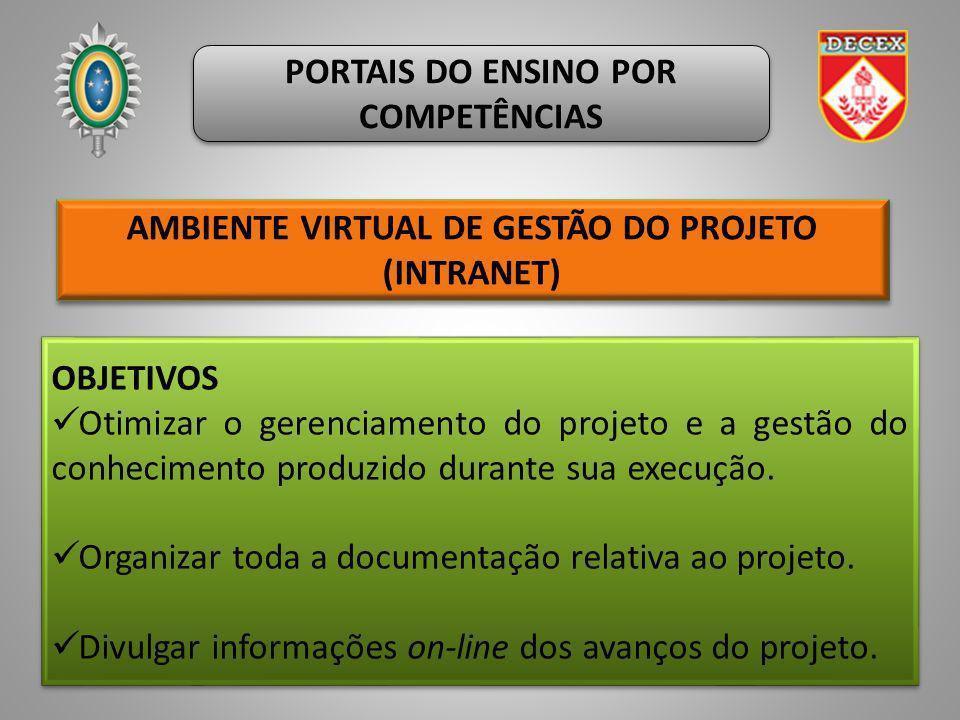 PORTAIS DO ENSINO POR COMPETÊNCIAS OBJETIVOS Otimizar o gerenciamento do projeto e a gestão do conhecimento produzido durante sua execução. Organizar