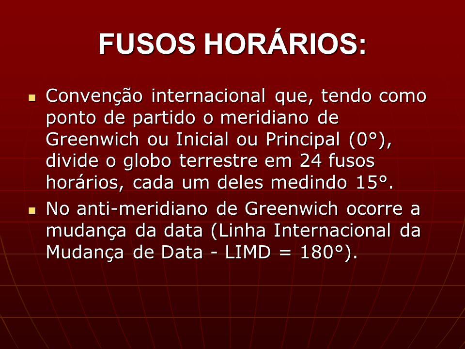 O sistema de fuso foi adotado na Conferência Internacional do Meridiano, em 1844 na cidade de Washington, DC.