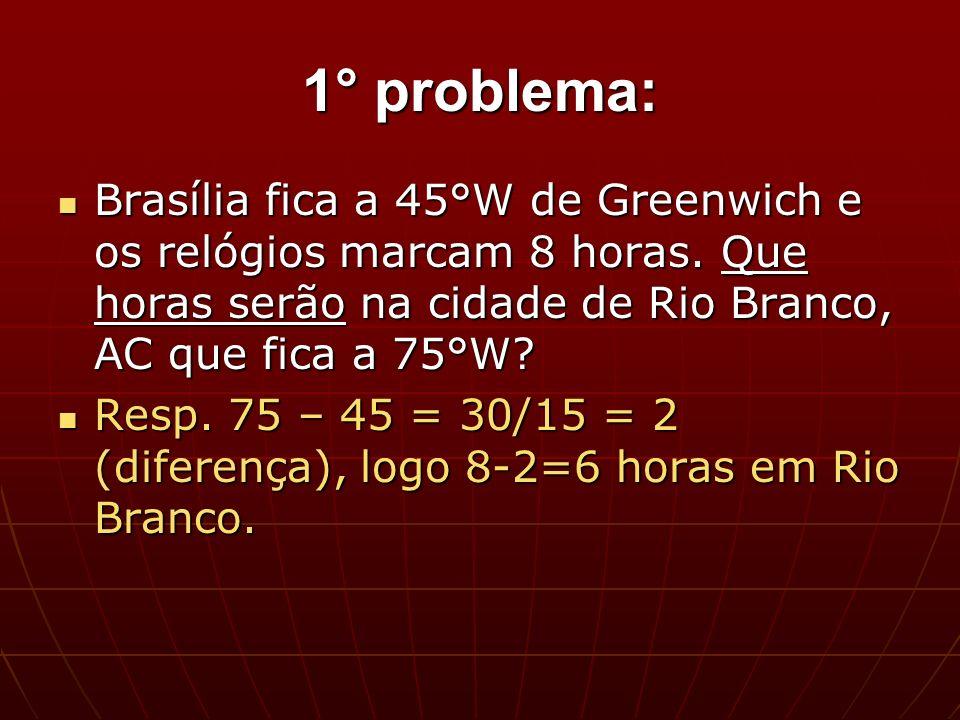 2° problema: Na cidade de Cruzeiro do Sul, AC a 75°W os relógios marcam 23 horas do dia 31/12/2007, que horas serão em Fernando de Noronha, que fica no primeiro fuso brasileiro, ou seja, -2 horas em relação a Greenwich.