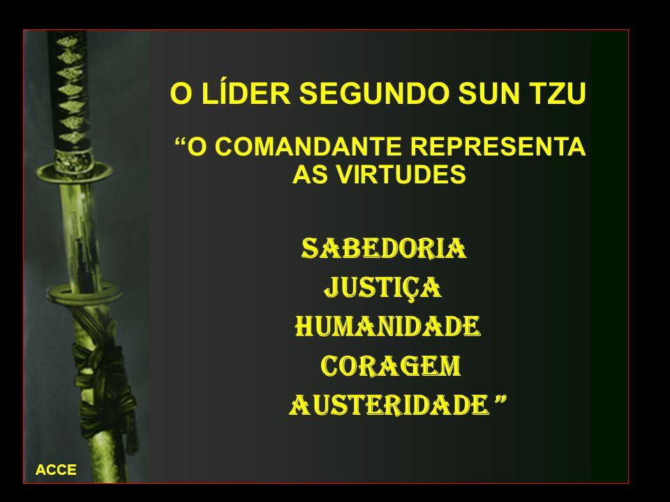 O LÍDER SEGUNDO SUN TZU O COMANDANTE REPRESENTA AS VIRTUDES SABEDORIA JUSTIÇA HUMANIDADE CORAGEM AUSTERIDADE ACCE