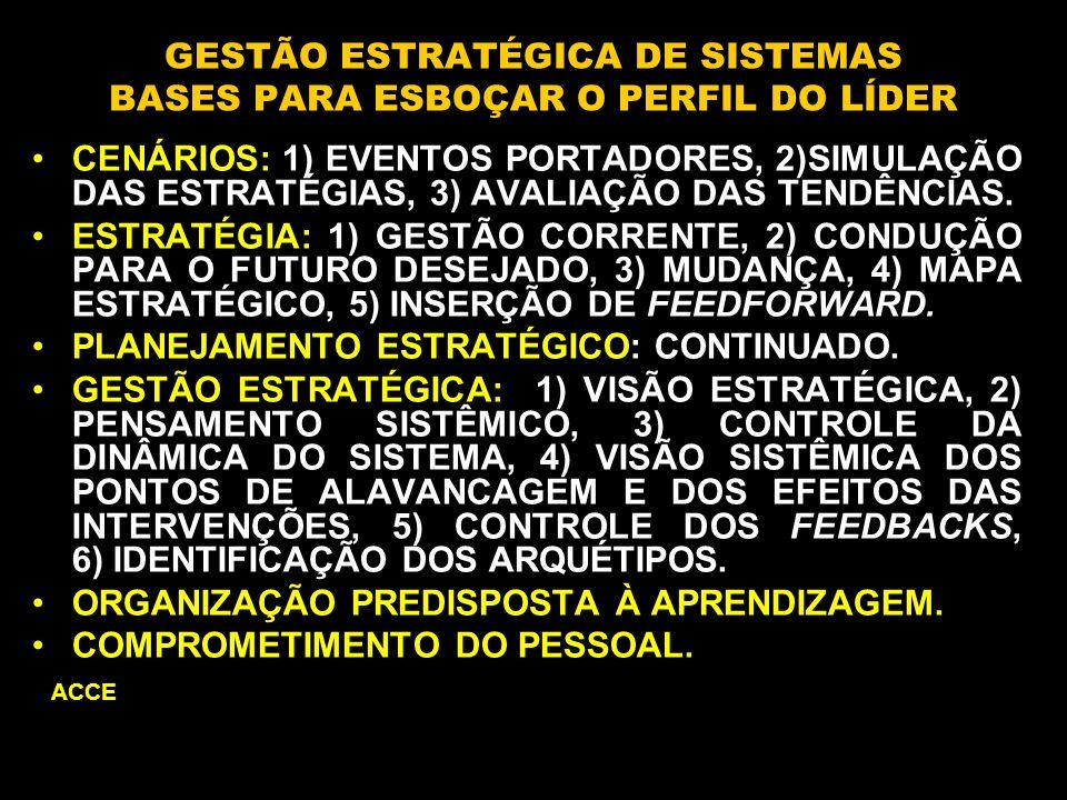 GESTÃO ESTRATÉGICA DE SISTEMAS BASES PARA ESBOÇAR O PERFIL DO LÍDER CENÁRIOS: 1) EVENTOS PORTADORES, 2)SIMULAÇÃO DAS ESTRATÉGIAS, 3) AVALIAÇÃO DAS TEN