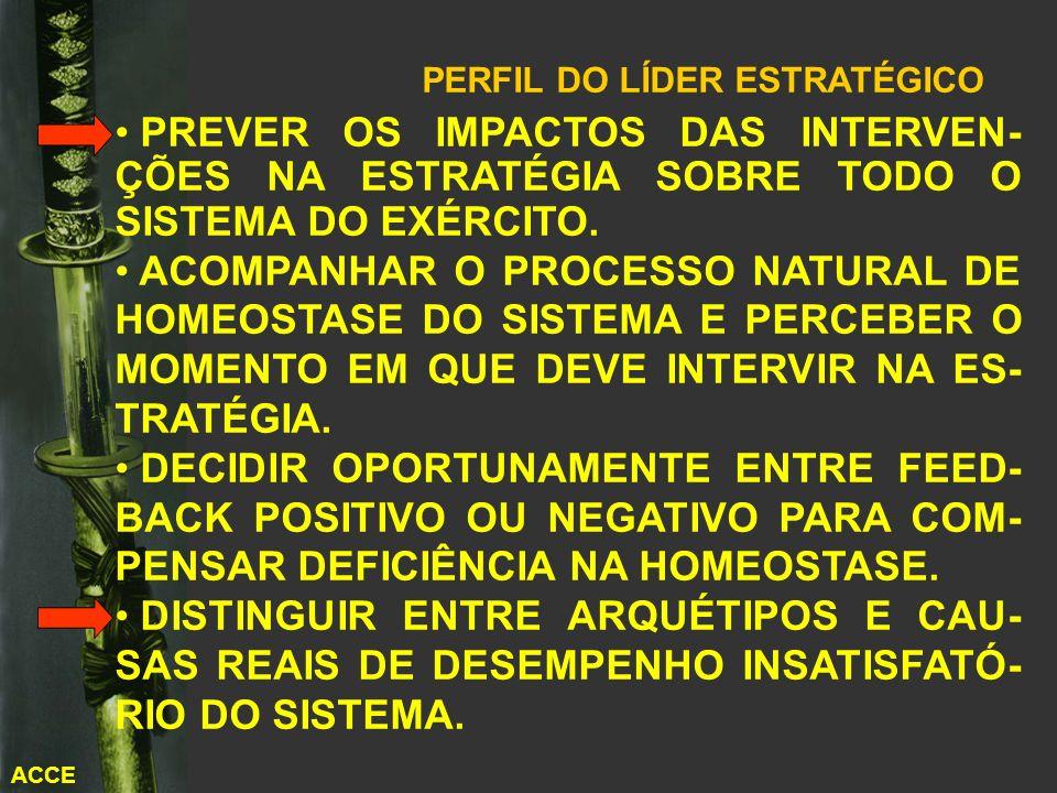 ACCE PERFIL DO LÍDER ESTRATÉGICO PREVER OS IMPACTOS DAS INTERVEN- ÇÕES NA ESTRATÉGIA SOBRE TODO O SISTEMA DO EXÉRCITO. ACOMPANHAR O PROCESSO NATURAL D