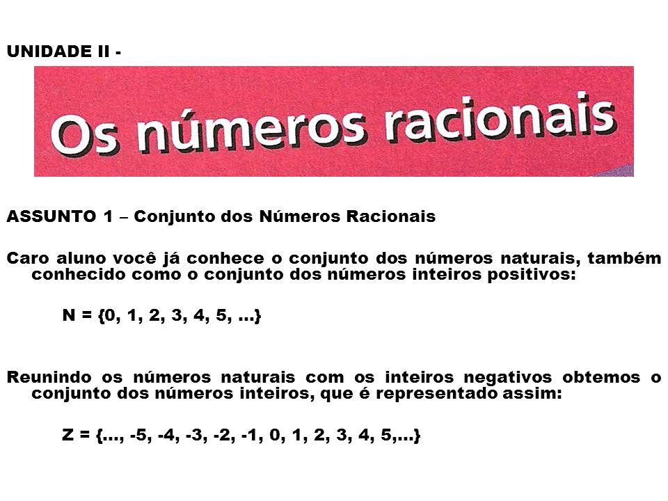 UNIDADE II - ASSUNTO 1 – Conjunto dos Números Racionais Caro aluno você já conhece o conjunto dos números naturais, também conhecido como o conjunto d