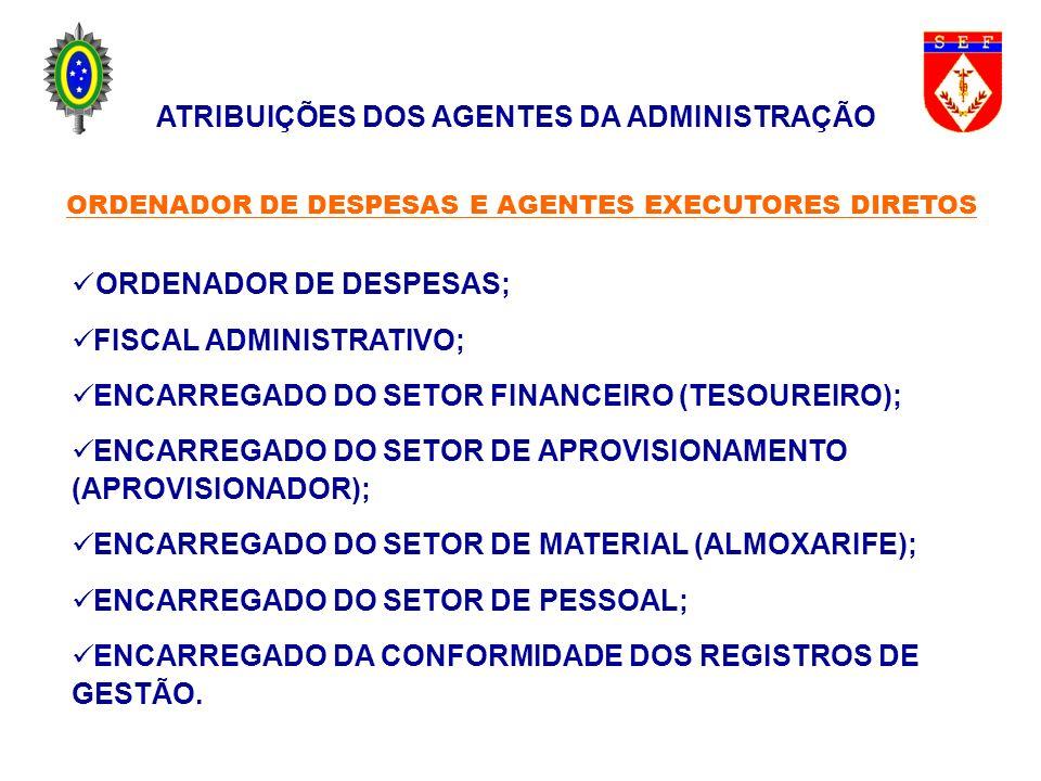 ORDENADOR DE DESPESAS E AGENTES EXECUTORES DIRETOS ORDENADOR DE DESPESAS; FISCAL ADMINISTRATIVO; ENCARREGADO DO SETOR FINANCEIRO (TESOUREIRO); ENCARRE