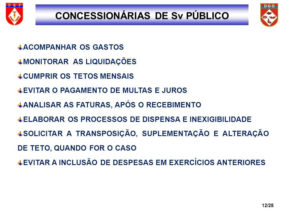 13/28 A UG DEVERÁ REALIZAR O ACOMPANHAMENTO DIÁRIO DO CONSUMO DE ENERGIA ELÉTRICA E A ANÁLISE DA FATURA MENSAL, PARA QUE POSSA AGIR, PRONTAMENTE, EM CASOS DE ELEVAÇÃO SÚBITA DO CONSUMO, ESTABELECENDO OS PROCEDIMENTOS A SEREM ADOTADOS.
