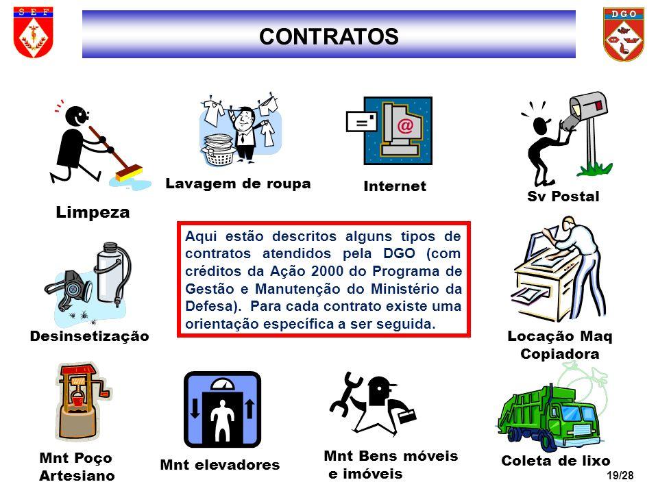 20/28 (erros mais comuns) CELEBRAÇÃO DE CONTRATOS SEM AUTORIZAÇÃO.