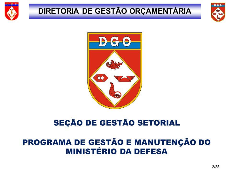3/28 O EMPREGO DE RECURSOS ORÇAMENTÁRIOS DA AÇÃO 2000/PROGRAMA DE GESTÃO E MANUTENÇÃO DO MINISTÉRIO DA DEFESA (ANTIGO PAA) ASSUNTO