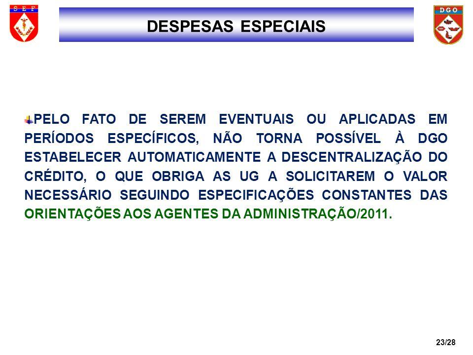 24/28 PUBLICAÇÕES SERVIÇOS POSTAIS RECARGA DE EXTINTORES SEGURO OBRIGATÓRIO TAXAS COMBUSTÍVEL PARA GERAÇÃO DE ENERGIA E AQUECIMENTO MANUTENÇÃO DE POÇOS E TRATAMENTO DE ÁGUA DESINSETIZAÇÃO E DESRATIZAÇÃO DESPESAS ESPECIAIS OBSERVAR O MODELO DE SOLICITAÇÃO NAS ORIENTAÇÕES AOS AGENTES DA ADMINISTRAÇÃO EXEMPLOS DE DESPESAS ESPECIAIS