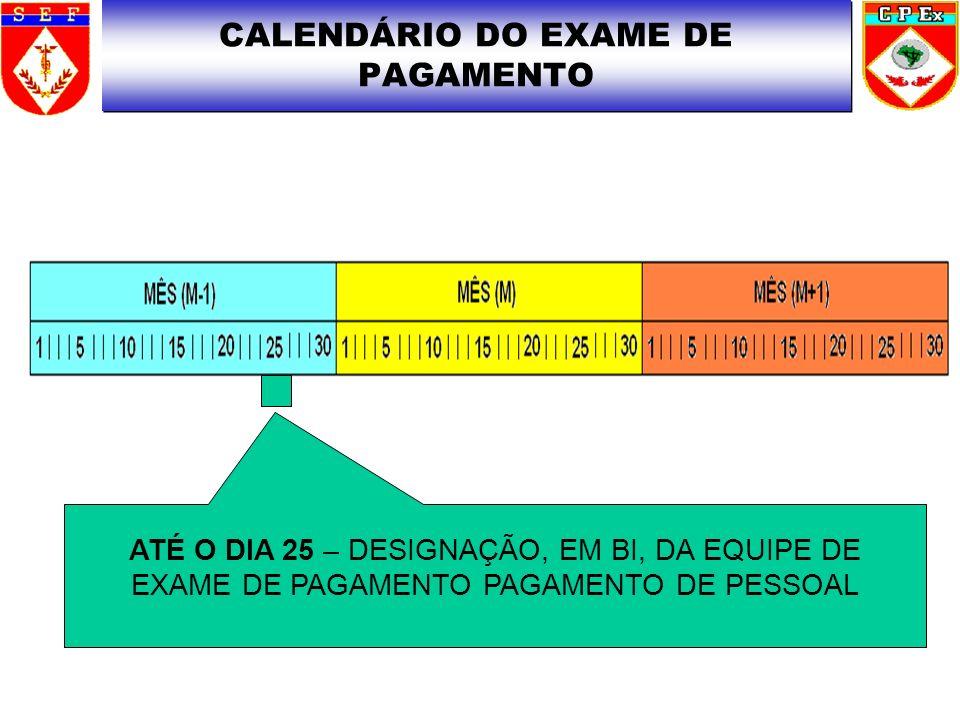 d. ATÉ O DIA 25 – DESIGNAÇÃO, EM BI, DA EQUIPE DE EXAME DE PAGAMENTO PAGAMENTO DE PESSOAL
