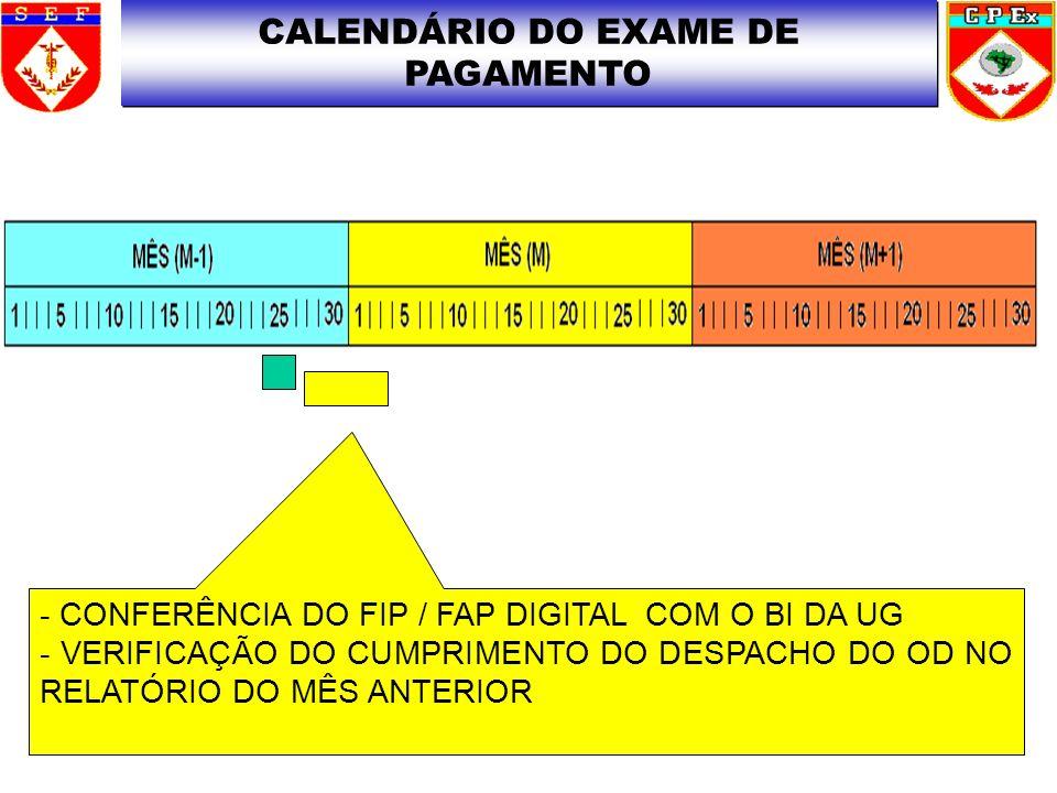CALENDÁRIO DO EXAME DE PAGAMENTO - CONFERÊNCIA DO FIP / FAP DIGITAL COM O BI DA UG - VERIFICAÇÃO DO CUMPRIMENTO DO DESPACHO DO OD NO RELATÓRIO DO MÊS