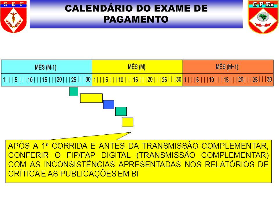 CALENDÁRIO DO EXAME DE PAGAMENTO APÓS A 1ª CORRIDA E ANTES DA TRANSMISSÃO COMPLEMENTAR, CONFERIR O FIP/FAP DIGITAL (TRANSMISSÃO COMPLEMENTAR) COM AS I