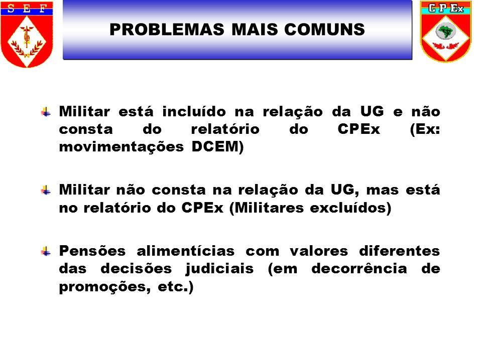 Militar está incluído na relação da UG e não consta do relatório do CPEx (Ex: movimentações DCEM) Militar não consta na relação da UG, mas está no rel
