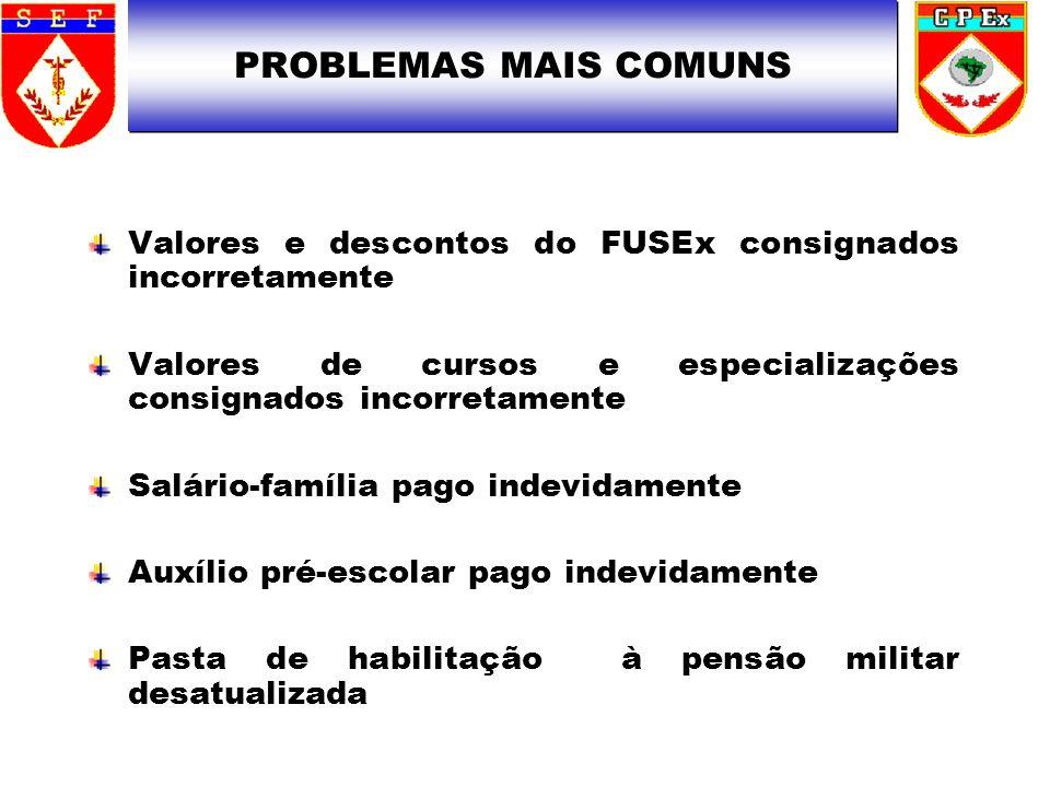 Valores e descontos do FUSEx consignados incorretamente Valores de cursos e especializações consignados incorretamente Salário-família pago indevidame