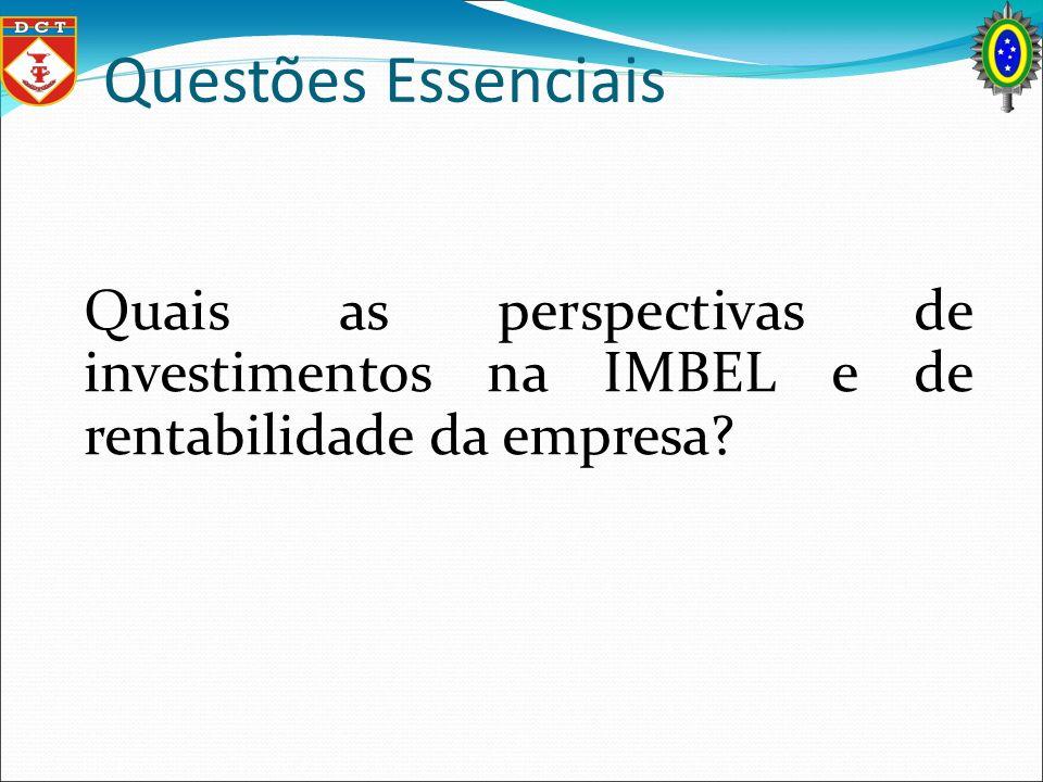 Quais as perspectivas de investimentos na IMBEL e de rentabilidade da empresa?
