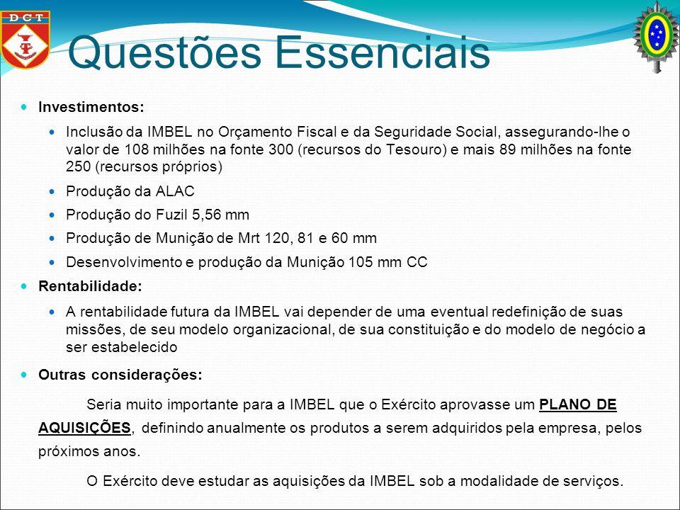 Questões Essenciais Investimentos: Inclusão da IMBEL no Orçamento Fiscal e da Seguridade Social, assegurando-lhe o valor de 108 milhões na fonte 300 (