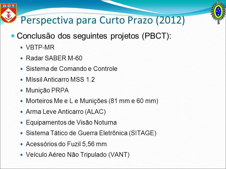Perspectiva para Curto Prazo (2012) Conclusão dos seguintes projetos (PBCT): VBTP-MR Radar SABER M-60 Sistema de Comando e Controle Míssil Anticarro M