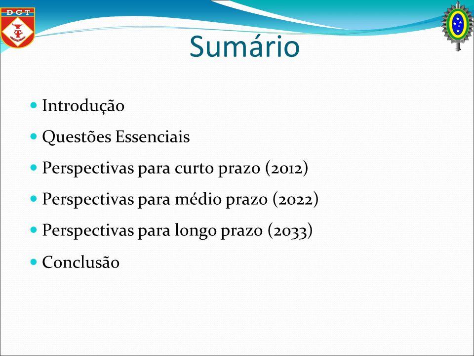 Sumário Introdução Questões Essenciais Perspectivas para curto prazo (2012) Perspectivas para médio prazo (2022) Perspectivas para longo prazo (2033)
