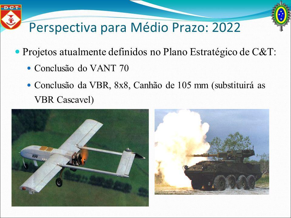 Perspectiva para Médio Prazo: 2022 Projetos atualmente definidos no Plano Estratégico de C&T: Conclusão do VANT 70 Conclusão da VBR, 8x8, Canhão de 10