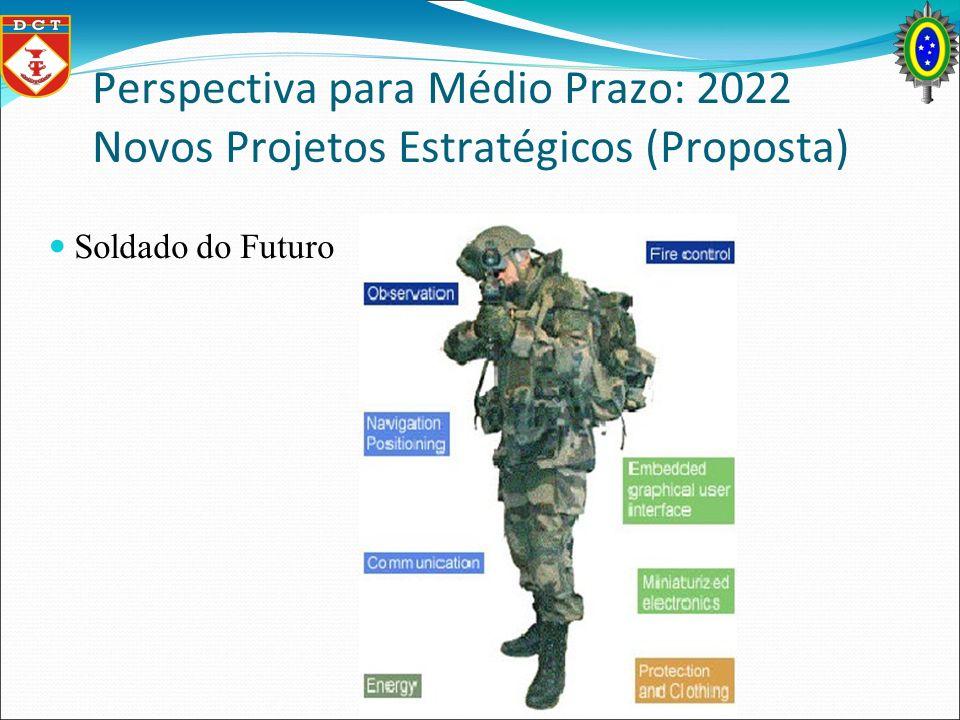 Perspectiva para Médio Prazo: 2022 Novos Projetos Estratégicos (Proposta) Soldado do Futuro