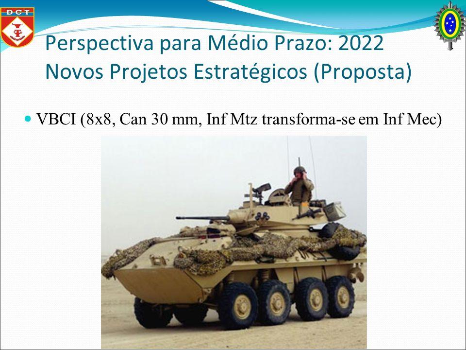 Perspectiva para Médio Prazo: 2022 Novos Projetos Estratégicos (Proposta) VBCI (8x8, Can 30 mm, Inf Mtz transforma-se em Inf Mec)