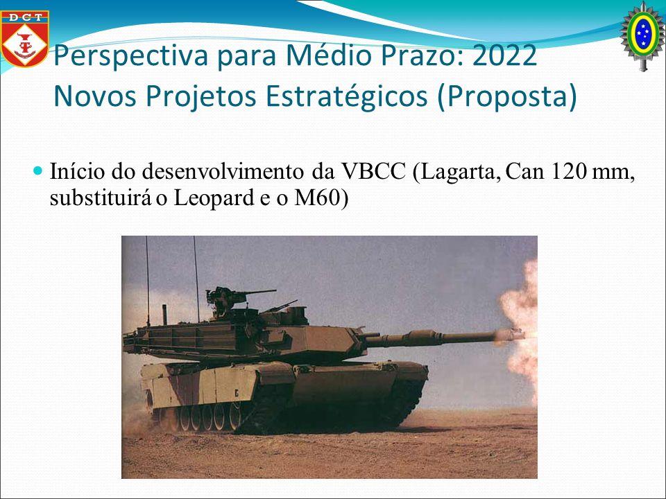 Perspectiva para Médio Prazo: 2022 Novos Projetos Estratégicos (Proposta) Início do desenvolvimento da VBCC (Lagarta, Can 120 mm, substituirá o Leopar