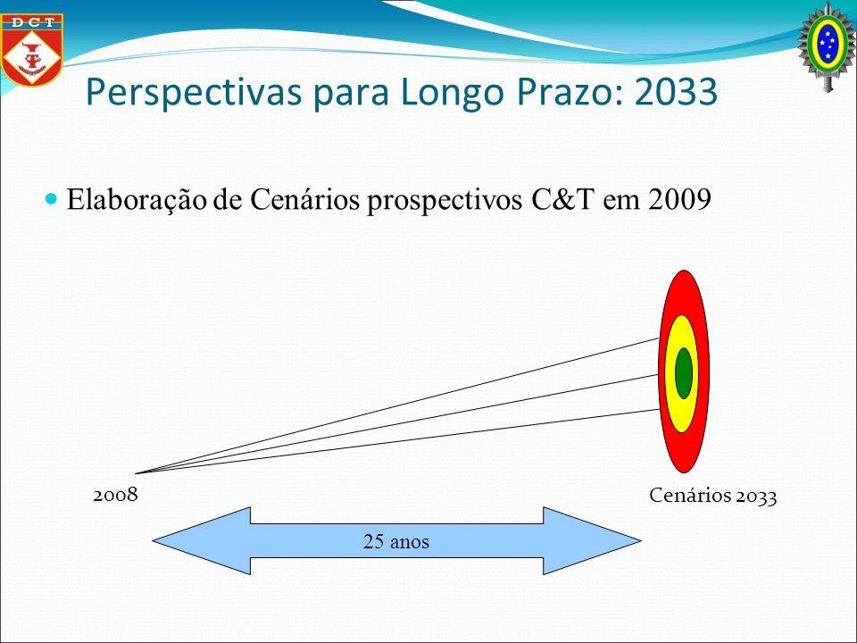 Perspectivas para Longo Prazo: 2033 Elaboração de Cenários prospectivos C&T em 2009 2008 Cenários 2033 25 anos
