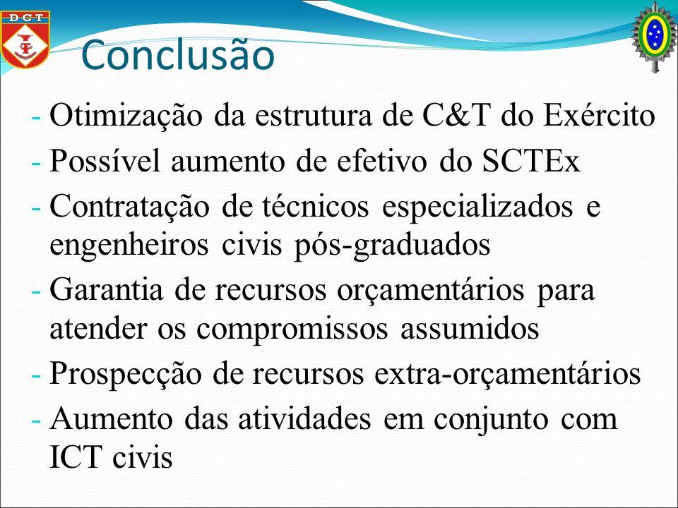 Conclusão - Otimização da estrutura de C&T do Exército - Possível aumento de efetivo do SCTEx - Contratação de técnicos especializados e engenheiros c