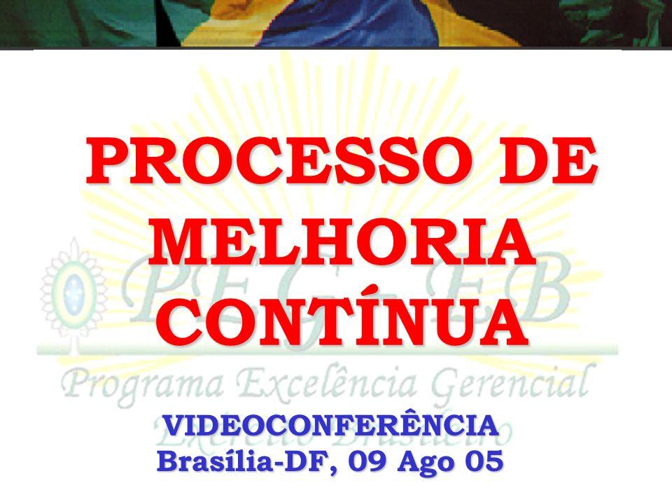 PROCESSO DE MELHORIA CONTÍNUA VIDEOCONFERÊNCIA Brasília-DF, 09 Ago 05